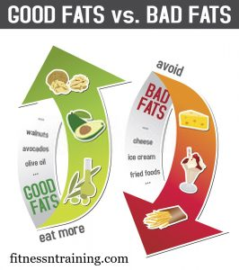 simply goods fats